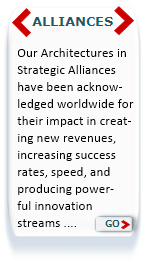 Strategic Alliance Architecture